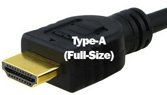 HDMI Type-A male connector