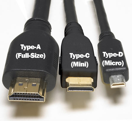 Display Interface Off Hdmi Vs Dvi Vs Displayport