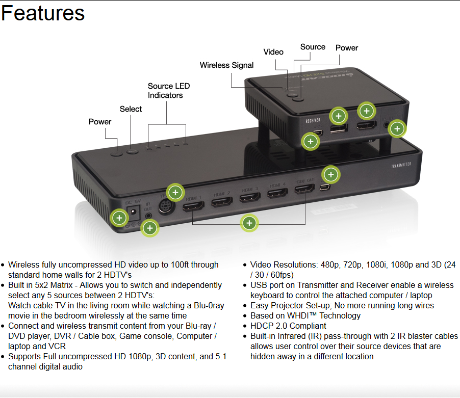 Wireless 5x2 HD Matrix Features