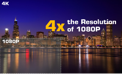 4x the resolution of 1080p