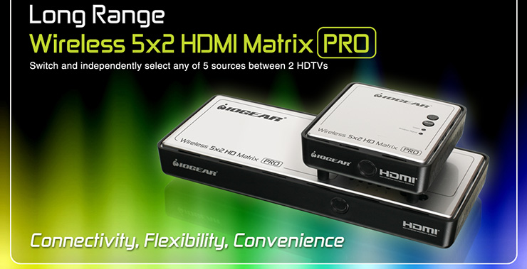Long Range Wireless 5x2 HDMI Matrix PRO